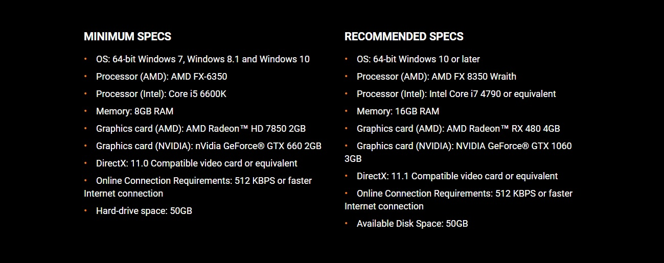 battlefield 1 minimum and recommended system requirements revealed vgfaq. Black Bedroom Furniture Sets. Home Design Ideas